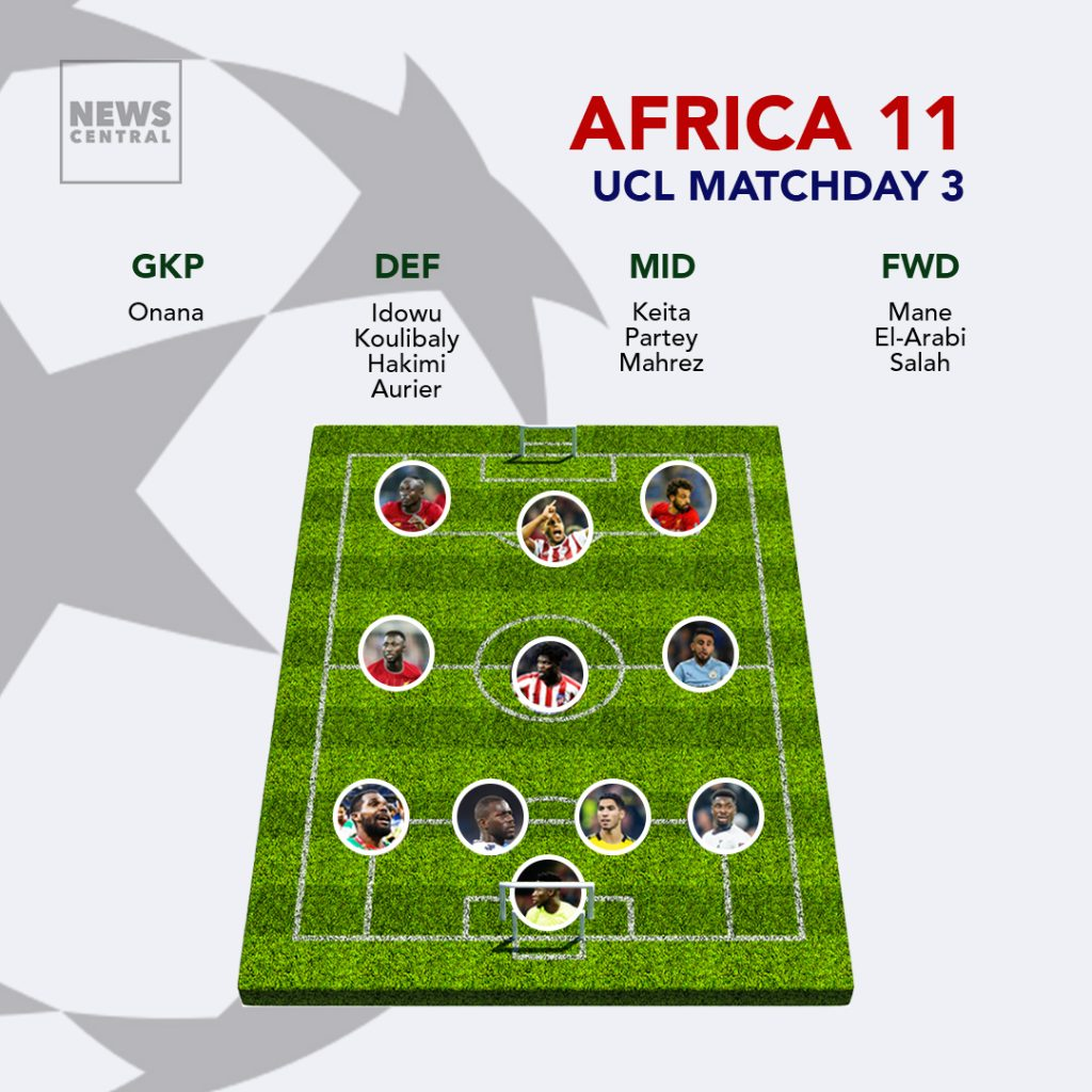 Africa 11 from UCL 3rd round
