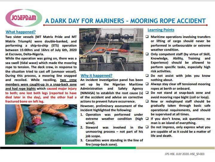 Mooring Rope Accident