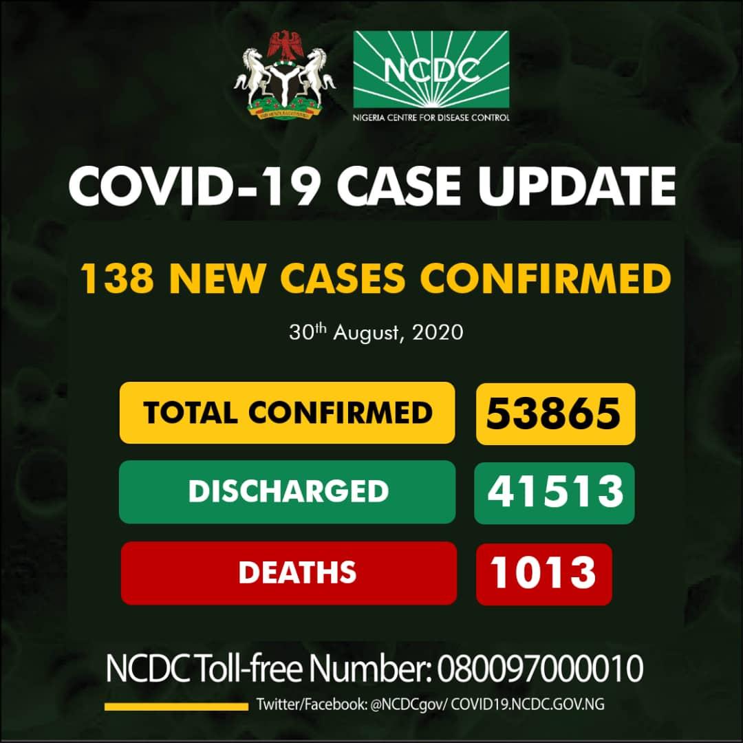 Covid-19 Case Update